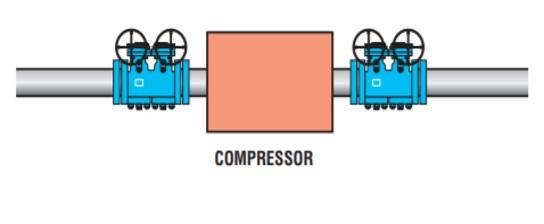 Configuration using twin isolation plug valves